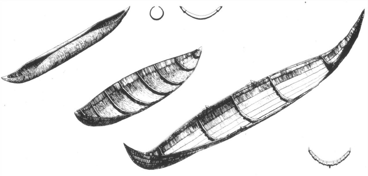 """""""Trylleslagstese"""" om udviklingen fra udspændt stammebåd til den særegne nordisk plankebåd"""